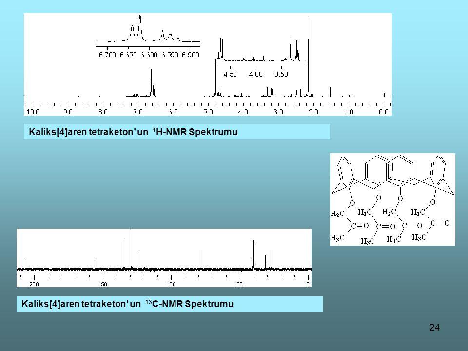 Kaliks[4]aren tetraketon' un 1H-NMR Spektrumu